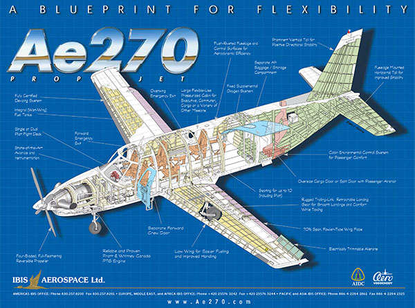 Ae270 Propjet Cutaway - A Blueprint for Flexibility