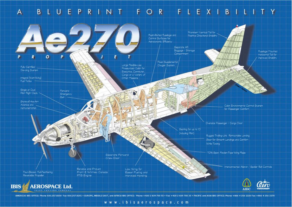 CutawayPoster Ae270 Propjet